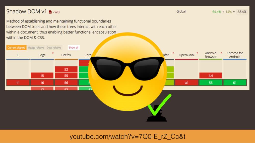youtube.com/watch?v=7Q0-E_rZ_Cc&t