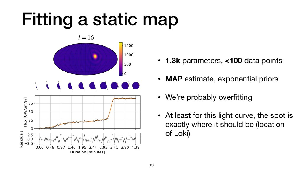 Fitting a static map 13 • 1.3k parameters, <100...