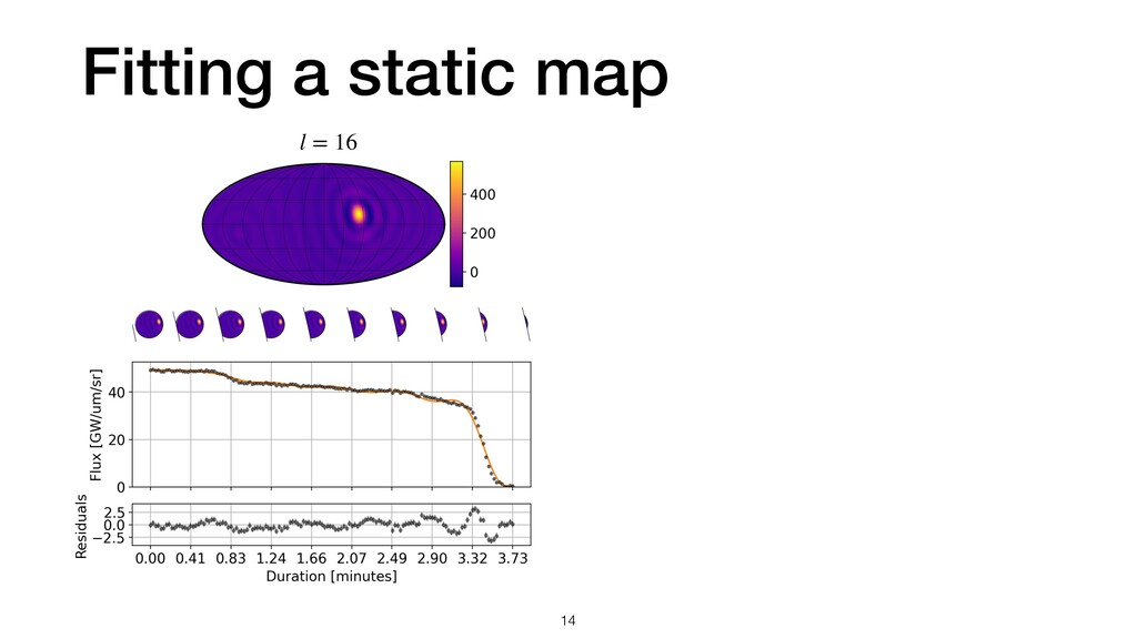 Fitting a static map 14 l = 16