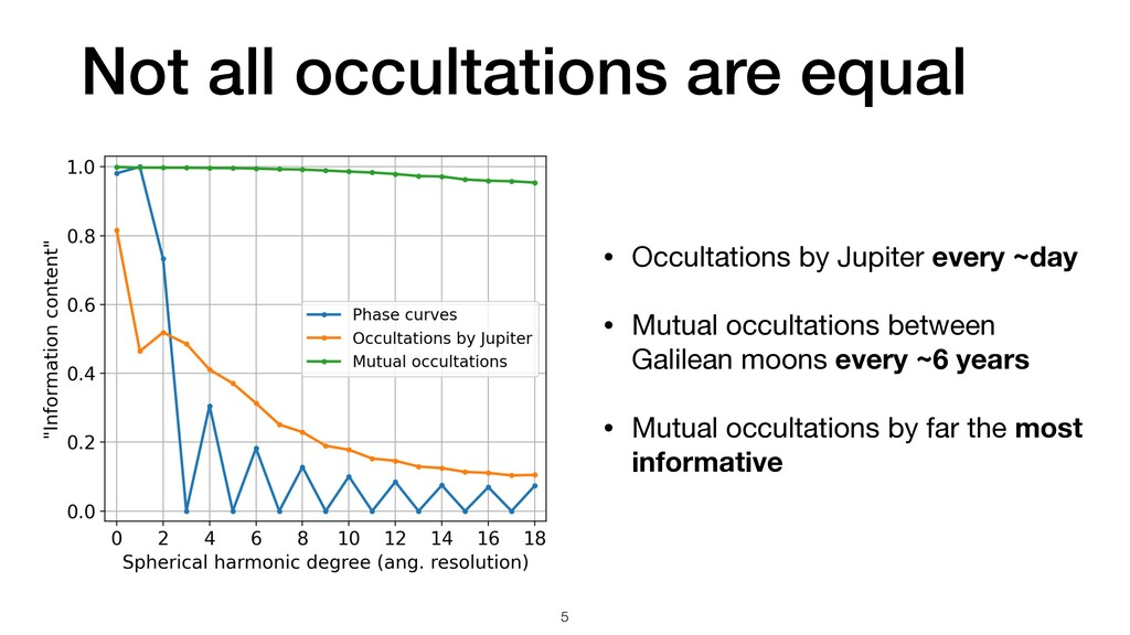 Not all occultations are equal • Occultations b...