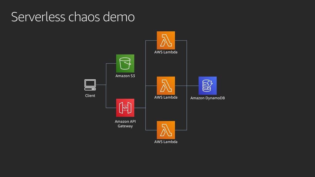 Serverless chaos demo Client Amazon S3 Amazon A...
