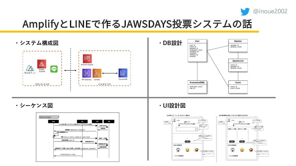 @inoue2002 AmplifyとLINEで作るJAWSDAYS投票システムの話 ・システ...
