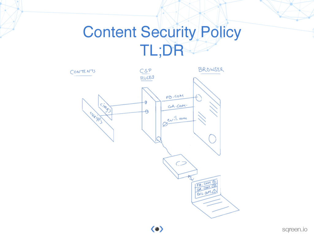 © Sqreen sqreen.io Content Security Policy TL;DR