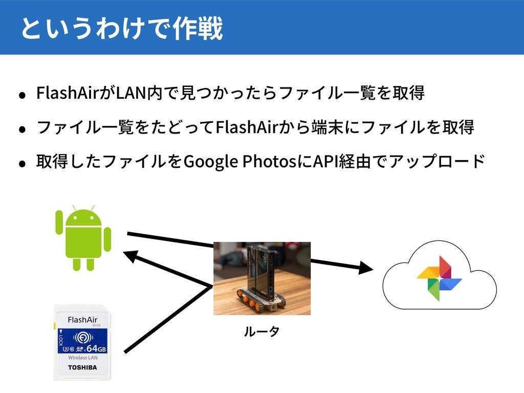 • FlashAirがLAN内で⾒つかったらファイル⼀覧を取得 • ファイル⼀覧をたどってFl...