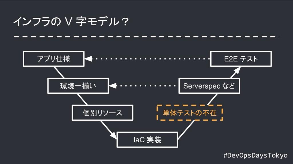 #DevOpsDaysTokyo インフラの V 字モデル? アプリ仕様 IaC 実装 E2E...