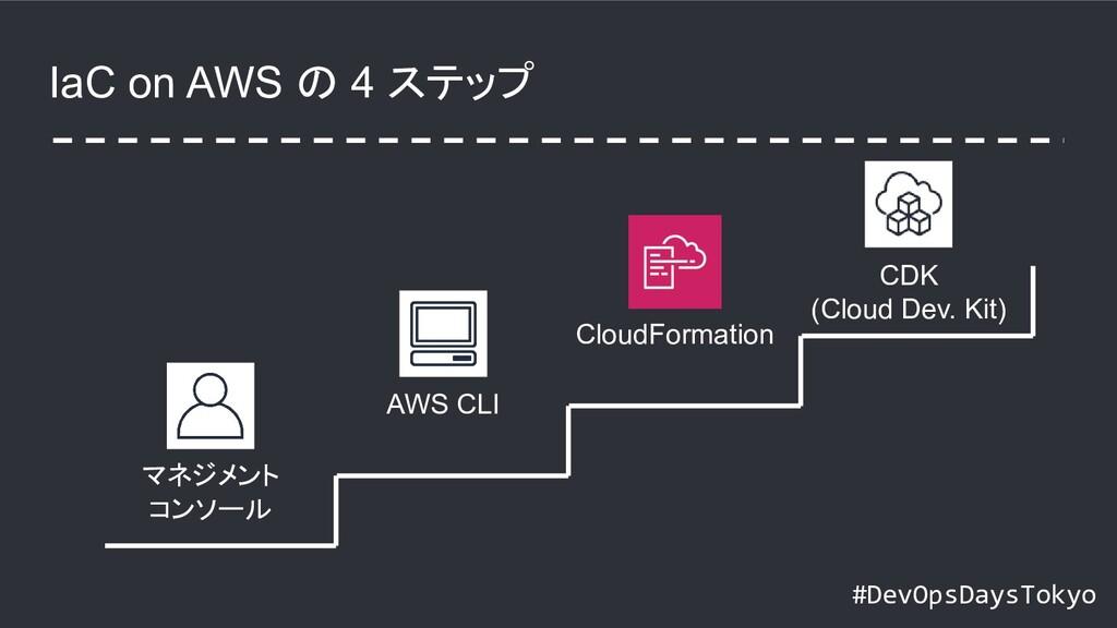 #DevOpsDaysTokyo IaC on AWS の 4 ステップ マネジメント コンソ...
