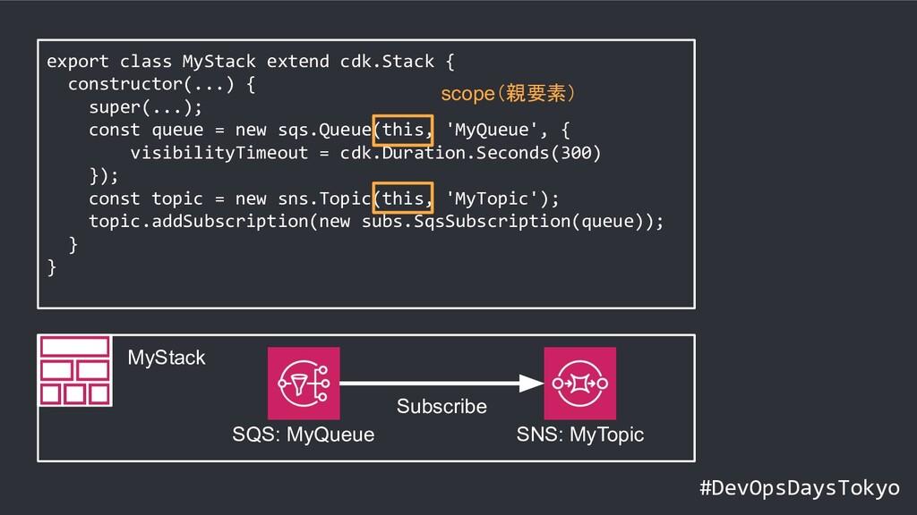 #DevOpsDaysTokyo export class MyStack extend cd...