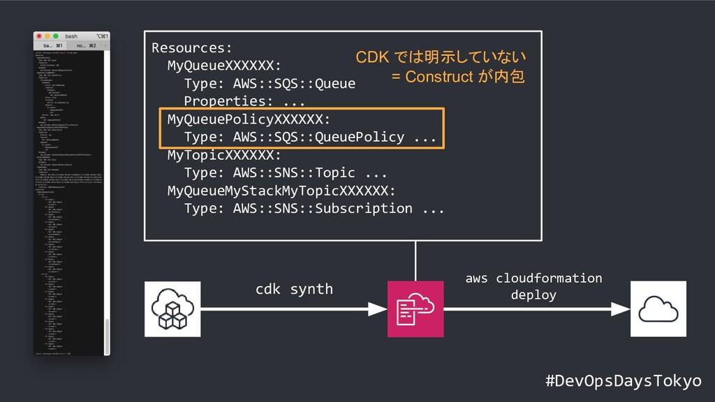 #DevOpsDaysTokyo cdk synth aws cloudformation d...