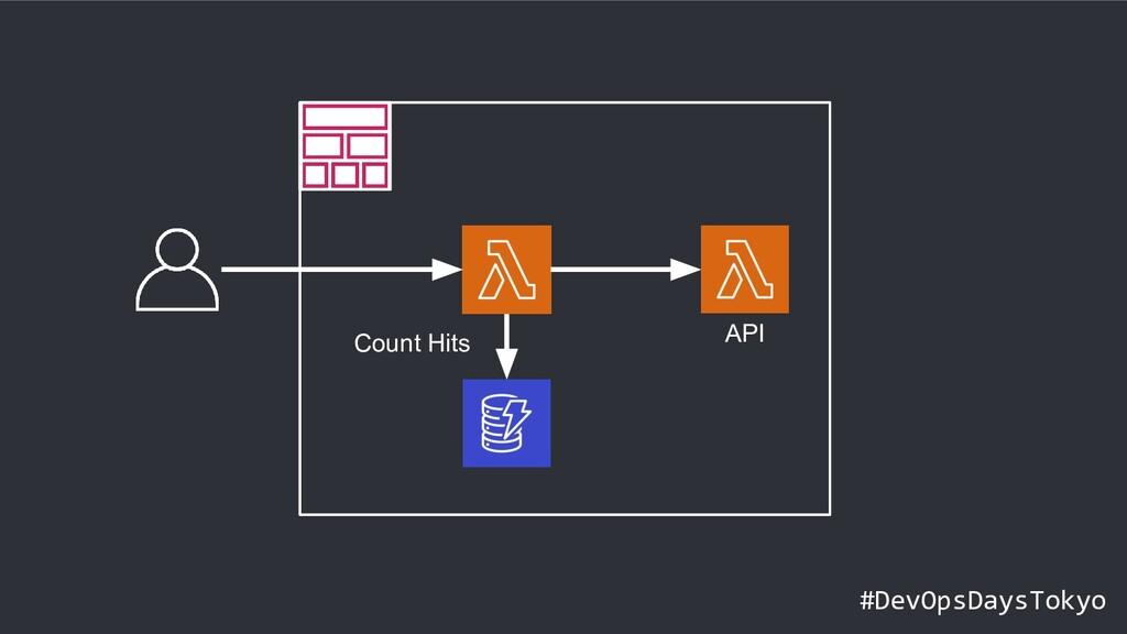 #DevOpsDaysTokyo API Count Hits