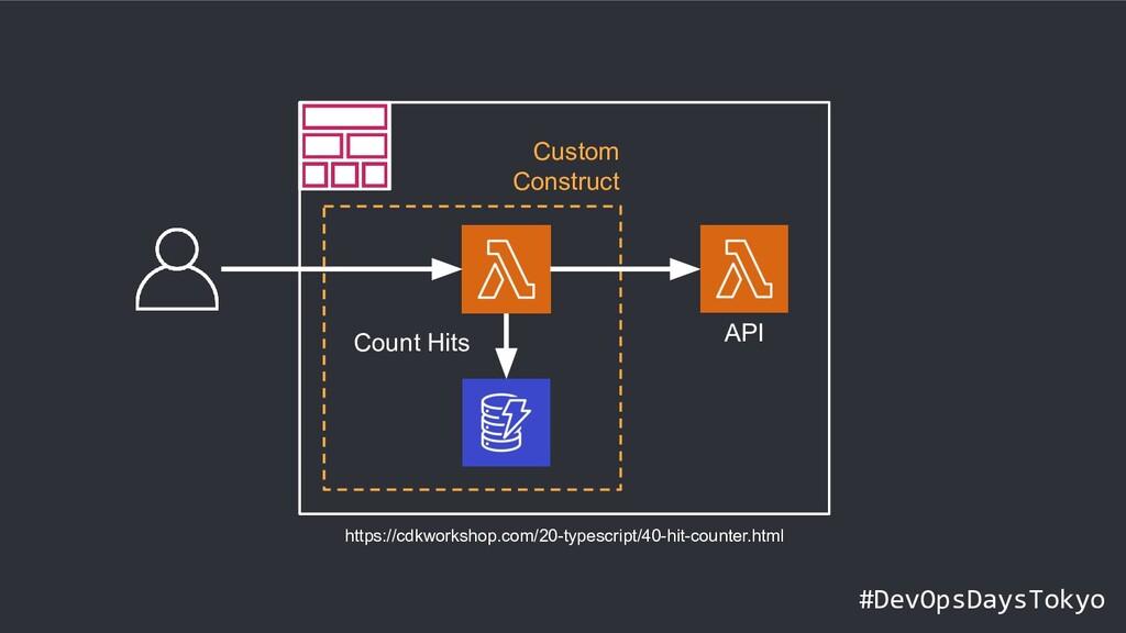 #DevOpsDaysTokyo Custom Construct API Count Hit...