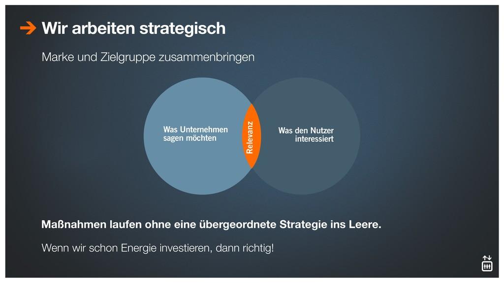 Wir arbeiten strategisch Marke und Zielgruppe z...