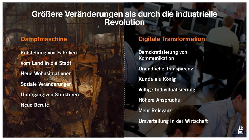 Größere Veränderungen als durch die industriell...