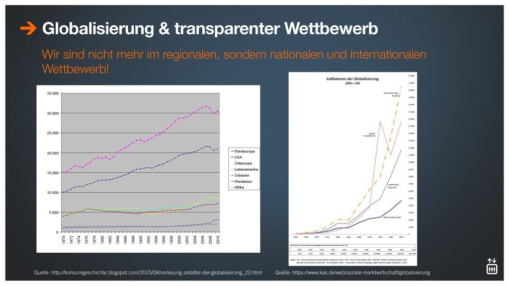 Globalisierung & transparenter Wettbewerb Quell...