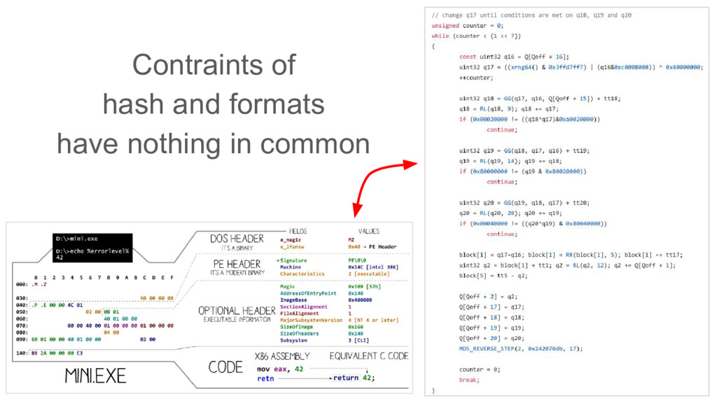 Contraints of hash and formats have nothing in ...