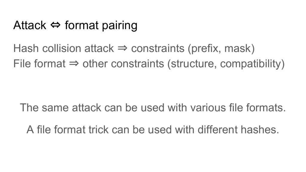 Attack ⇔ format pairing Hash collision attack ⇒...