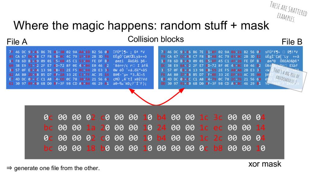 Where the magic happens: random stuff + mask 7F...