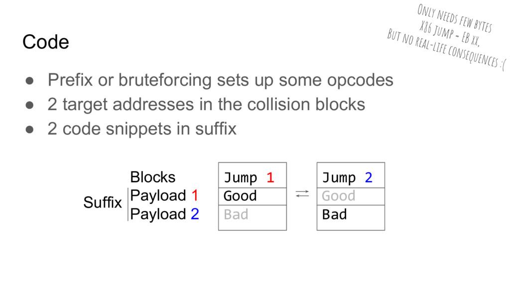 Code ● Prefix or bruteforcing sets up some opco...