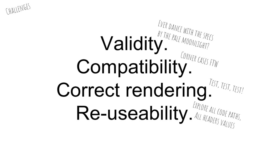 Validity. Compatibility. Correct rendering. Re-...