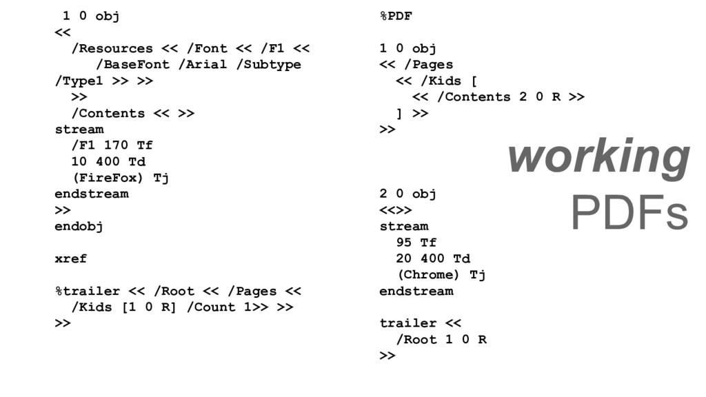 %PDF 1 0 obj << /Pages << /Kids [ << /Contents ...