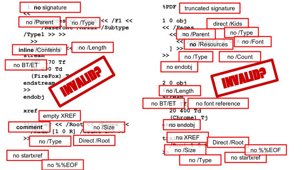 1 0 obj << /Resources << /Font << /F1 << /BaseF...