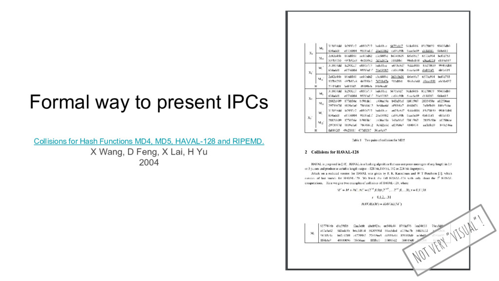 Formal way to present IPCs Collisions for Hash ...