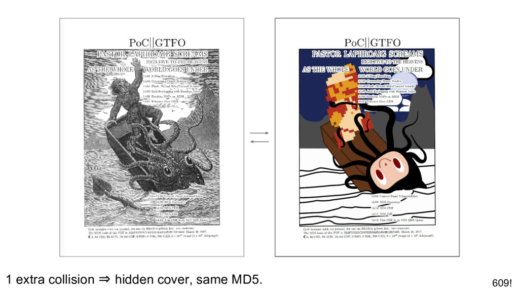 1 extra collision ⇒ hidden cover, same MD5. 609!