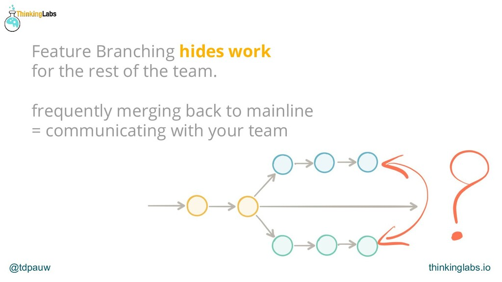 @tdpauw thinkinglabs.io Feature Branching hides...