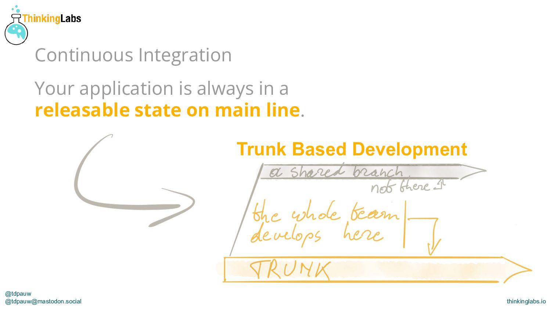 @tdpauw thinkinglabs.io always commit on Green....