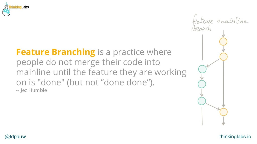 @tdpauw thinkinglabs.io Feature Branching is a ...