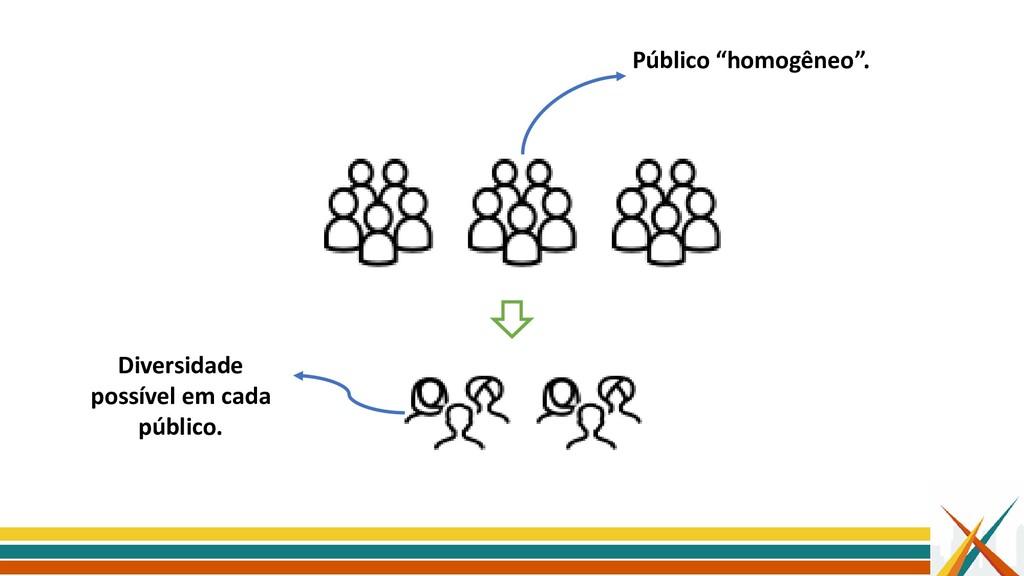 """Público """"homogêneo"""". Diversidade possível em ca..."""