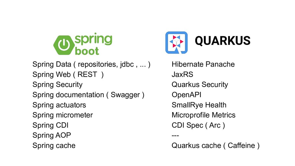 Application migrated Spring Data ( repositories...