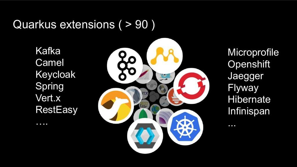 Quarkus extensions ( > 90 ) Kafka Camel Keycloa...