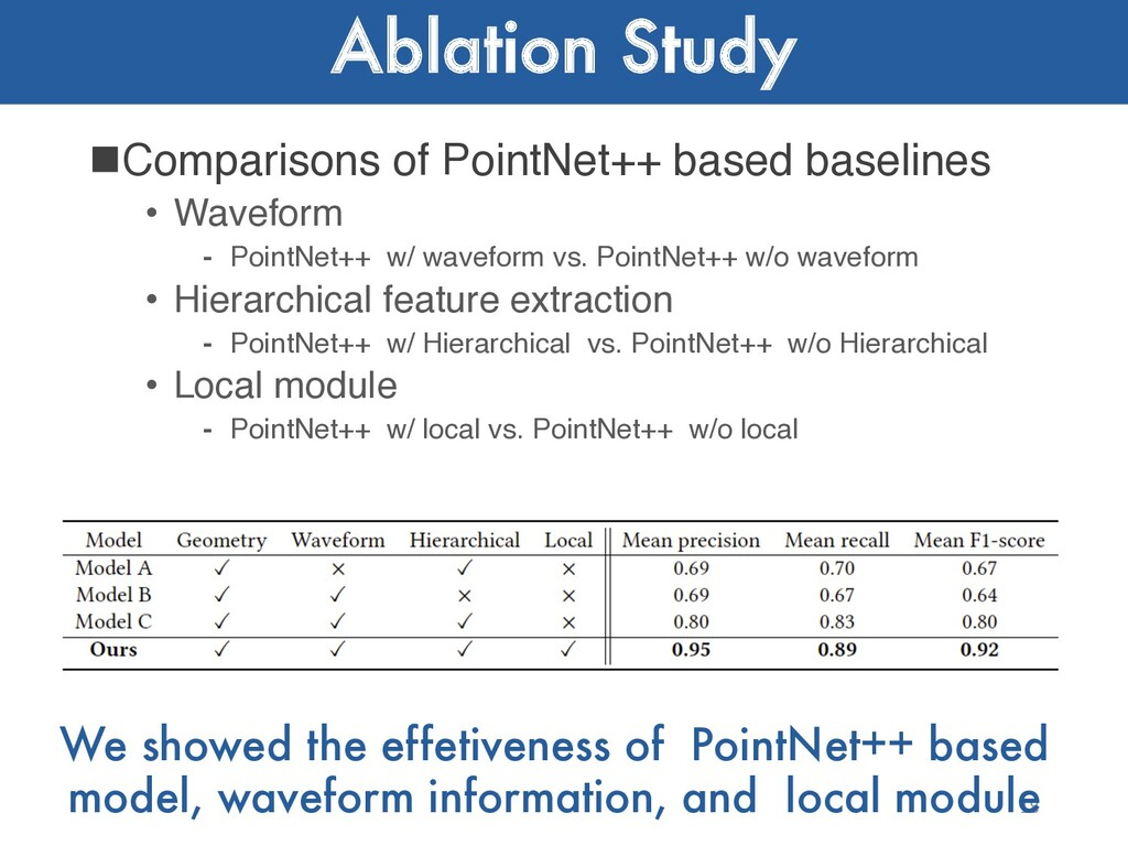 Ablation Study nComparisons of PointNet++ based...