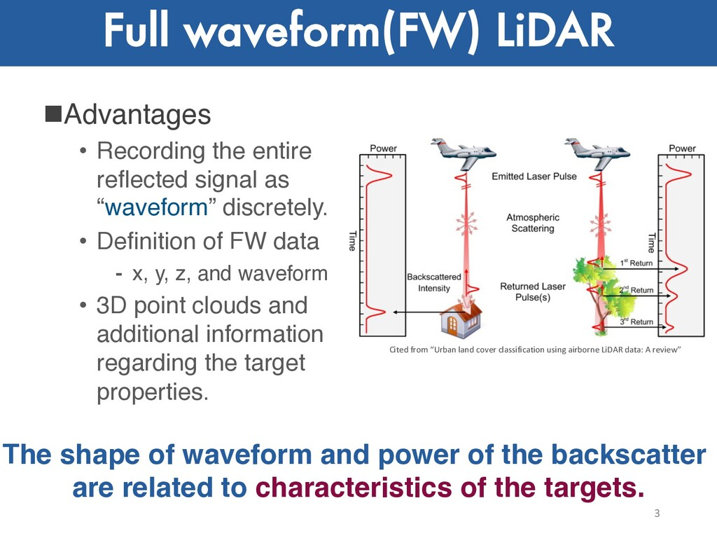 Full waveform(FW) LiDAR nAdvantages • Recording...
