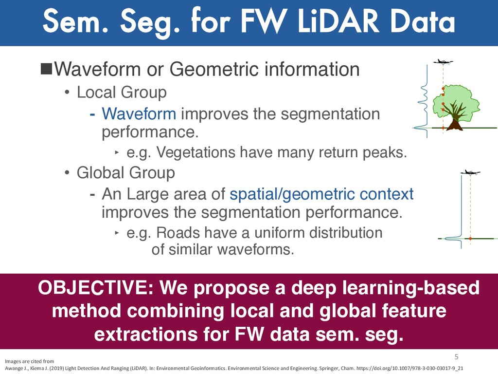 Sem. Seg. for FW LiDAR Data nWaveform or Geomet...