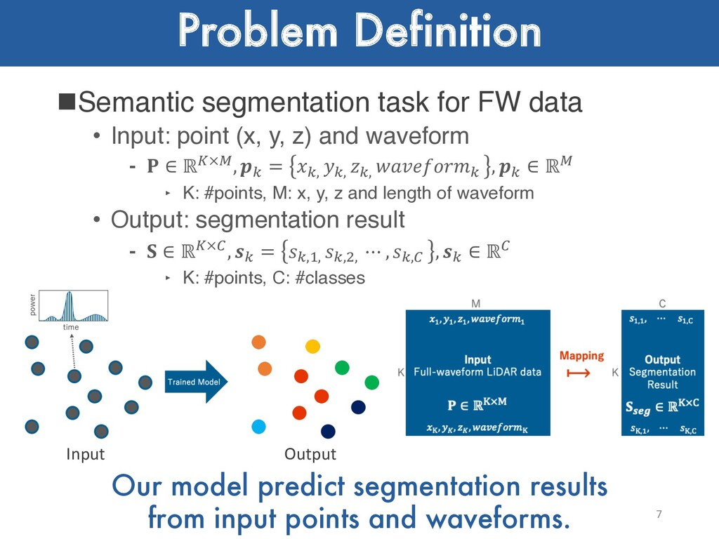 Problem Definition nSemantic segmentation task ...