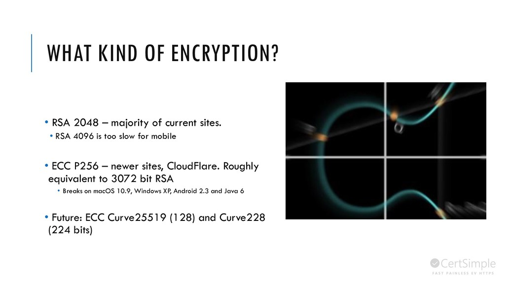 WHAT KIND OF ENCRYPTION? • RSA 2048 – majority ...