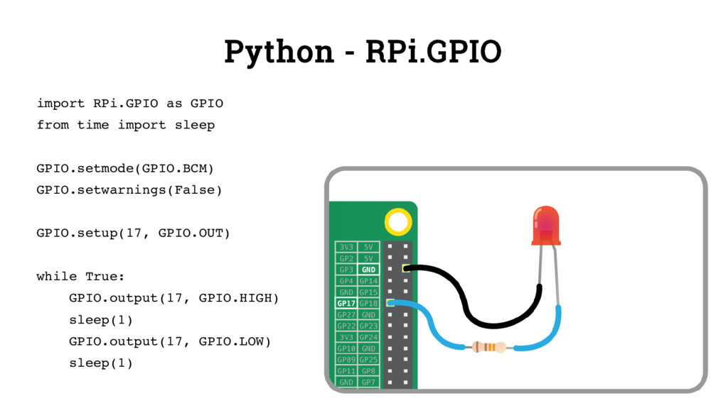 Python - RPi.GPIO import RPi.GPIO as GPIO from ...