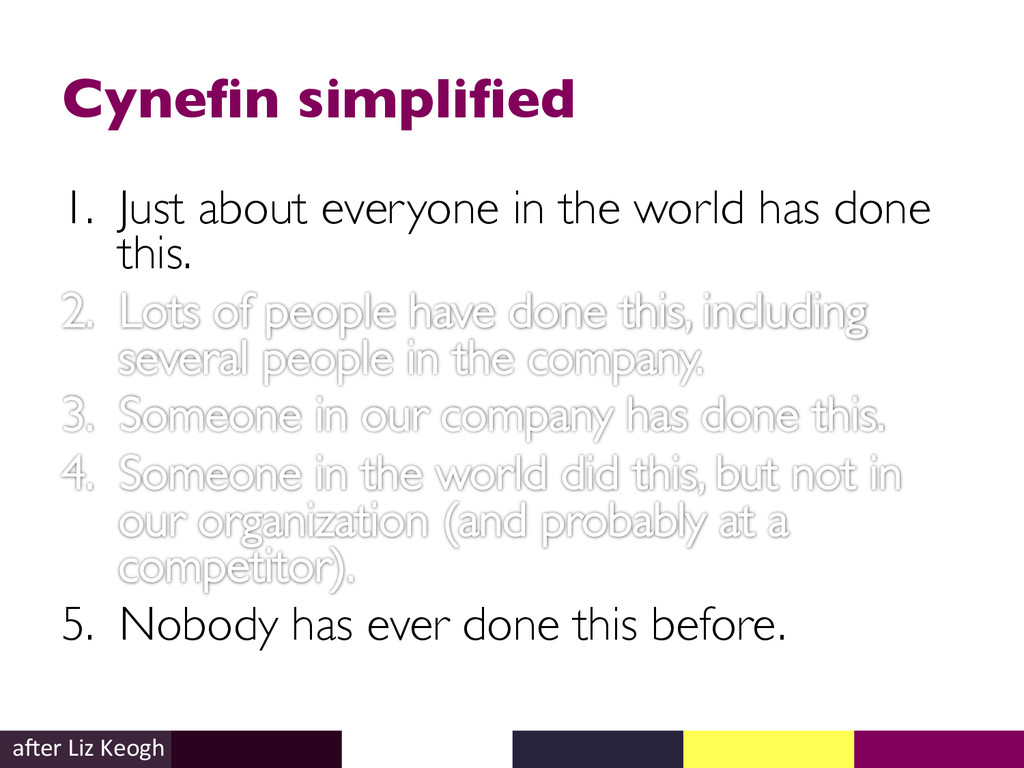 Cynefin simplified  1. Just about everyone in ...