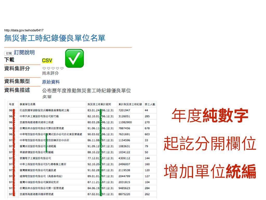 http://data.gov.tw/node/6417 䎃䏞秫侸㶶 饱鎵ⴕ奌⡙ 㟞⸈㋲⡙窡...