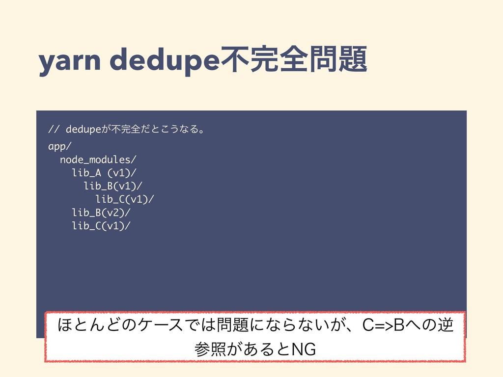 yarn dedupeෆશ // dedupe͕ෆશͩͱ͜͏ͳΔɻ app/ node...
