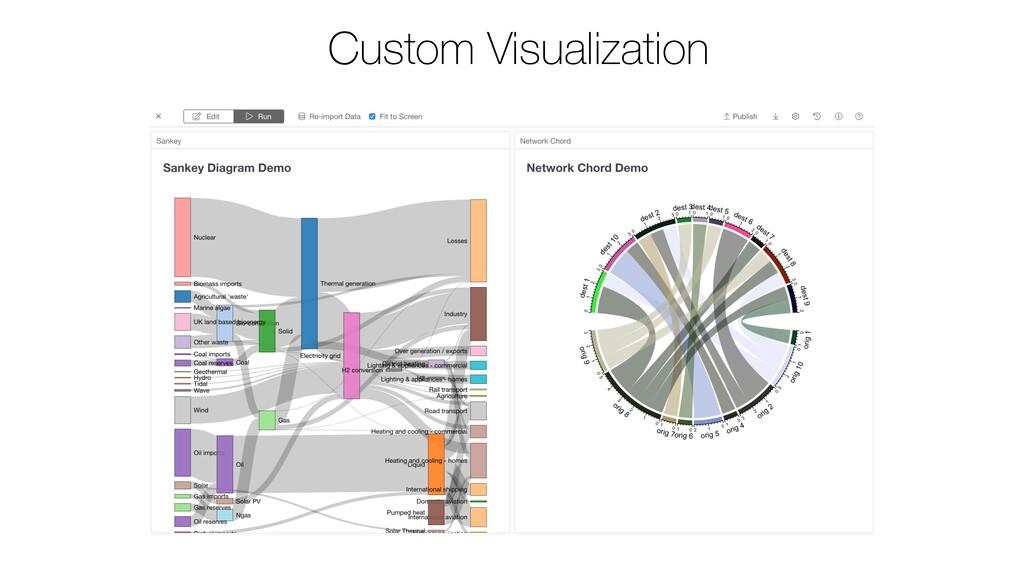 Custom Visualization