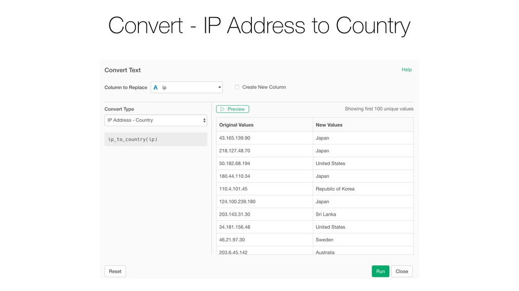 Convert - IP Address to Country