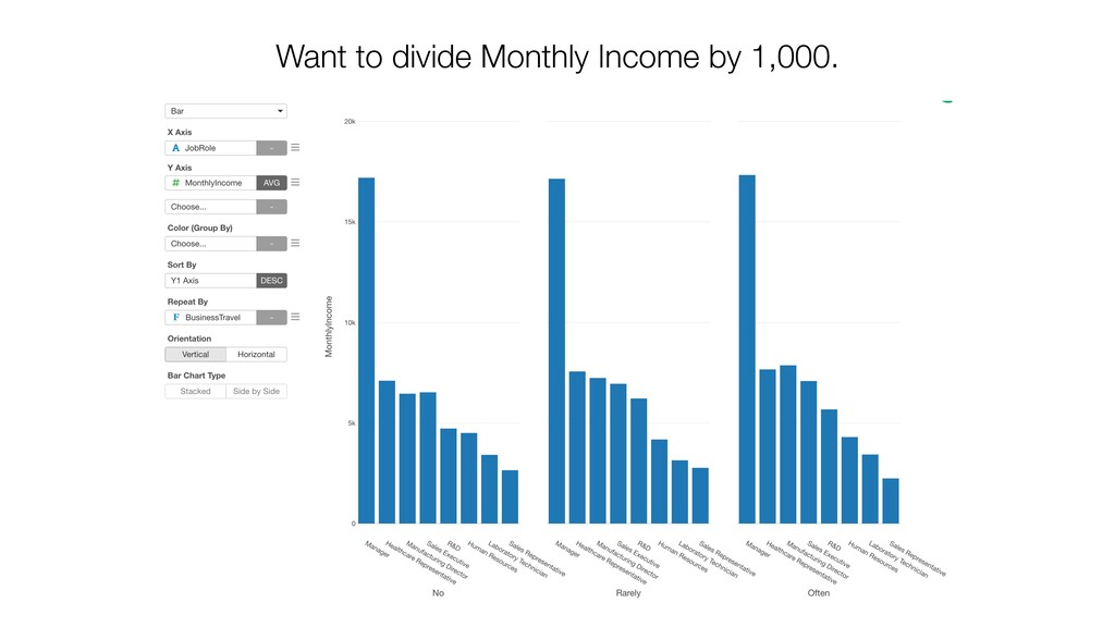 Want to divide Monthly Income by 1,000.