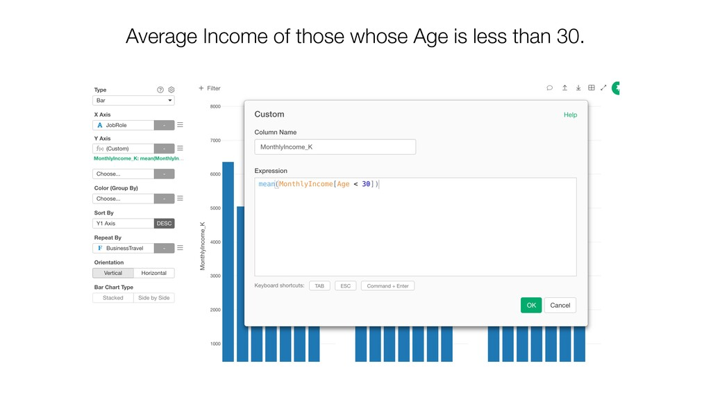 Average Income of those whose Age is less than ...