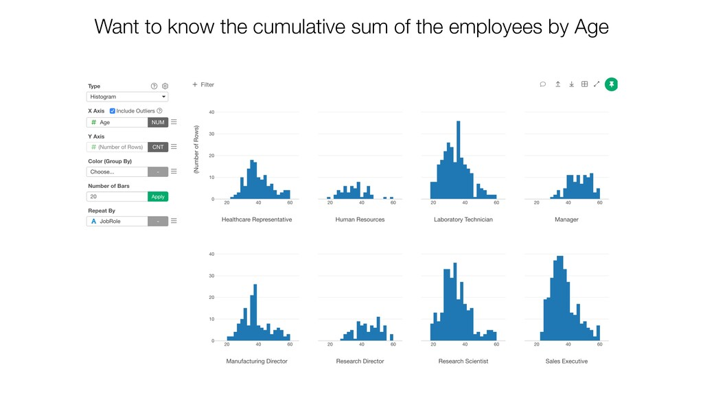 Want to know the cumulative sum of the employee...