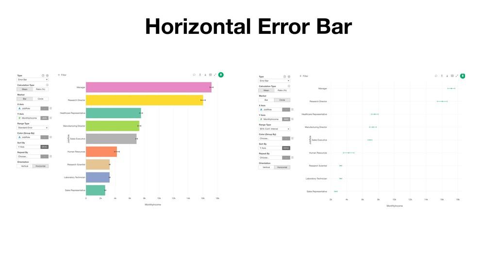 Horizontal Error Bar