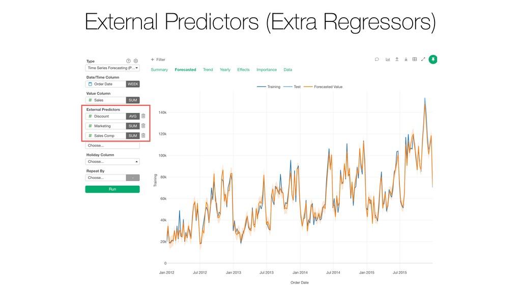 External Predictors (Extra Regressors)
