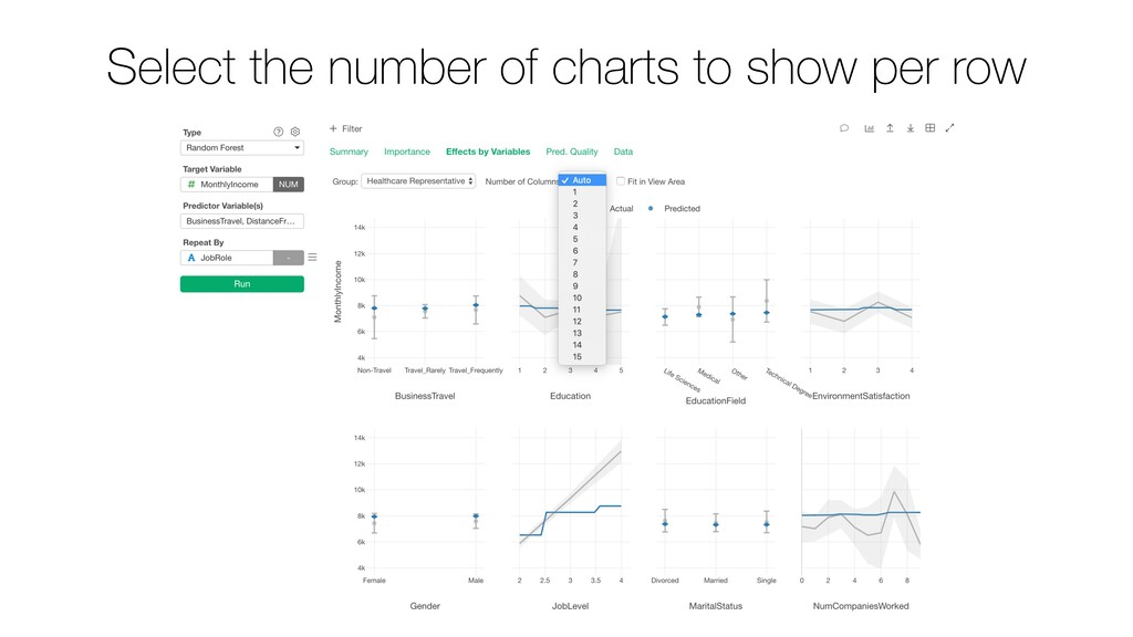 Select the number of charts to show per row