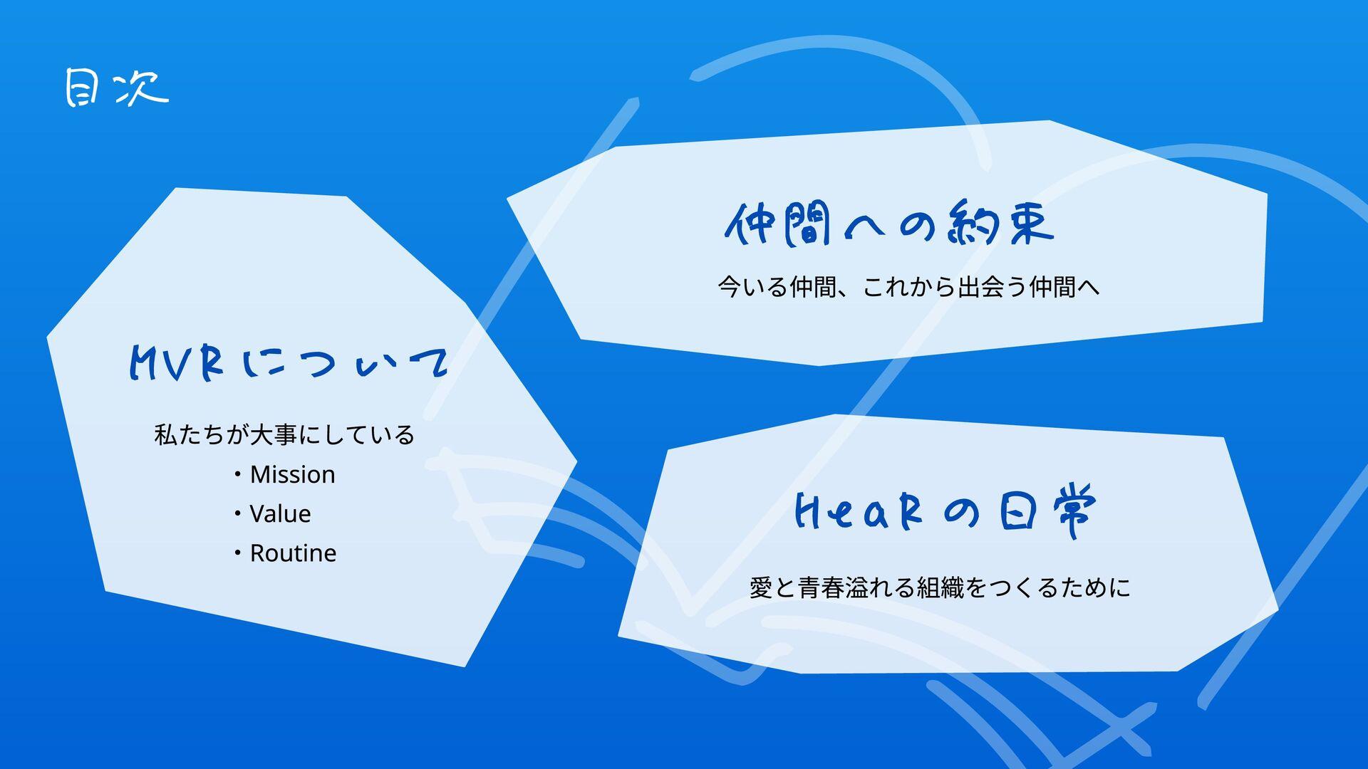 Culture Deck ⽬次 01 ミッション 02 バリュー 03 習慣(働き⽅) 04 ...